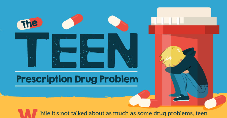 Teen Prescription Drug Use Problems – Infographic