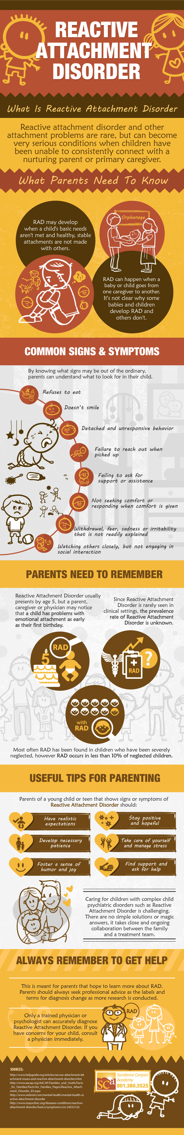 Learn what you can do for your teen with Reactive Attachment Disorder – Infographic