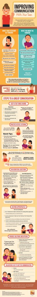 Improving Communication With Your Teen – Infographic
