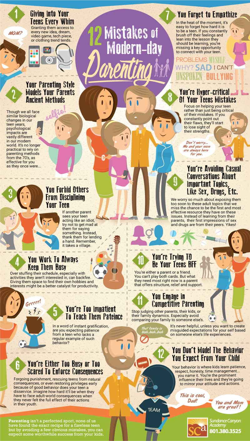 12-mistakes-of-modern-day-parenting-infographic